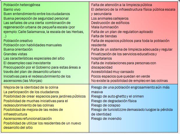 Analisis foda casiopea for Arquitectura para la educacion pdf