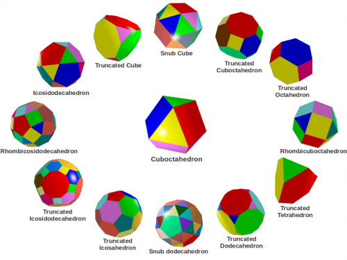 Pjecaarchimedeansolids.png