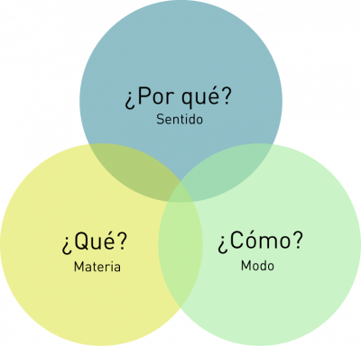 Grafico introduccion.png