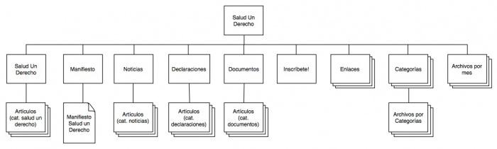 Mapa Nav Salud1Derecho.jpg
