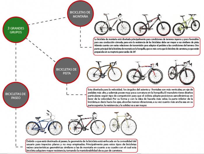 Titulo 1 Diseño industrial 2012 - Casiopea