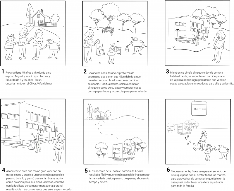 Servimo story board1.png