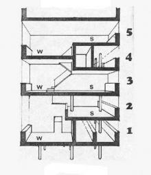 Los Portales Apartments Edinburg Tx
