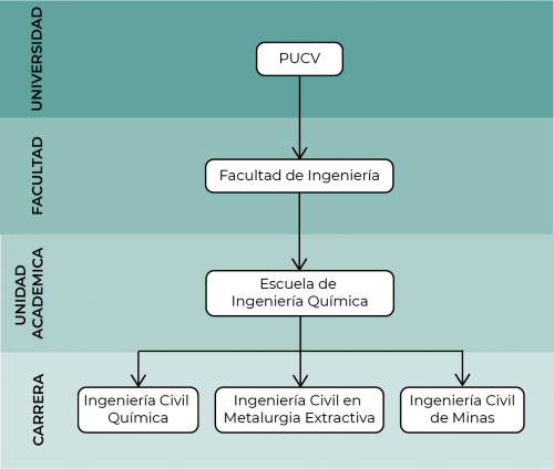 MAPA-ingenieria-quimica-mnt.png