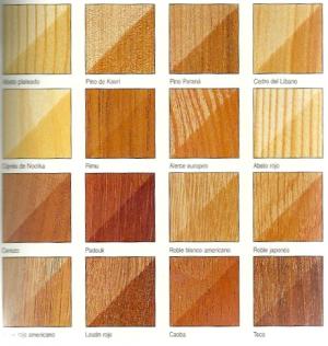 An lisis de materiales madera casiopea - Tipos de barnices para madera ...