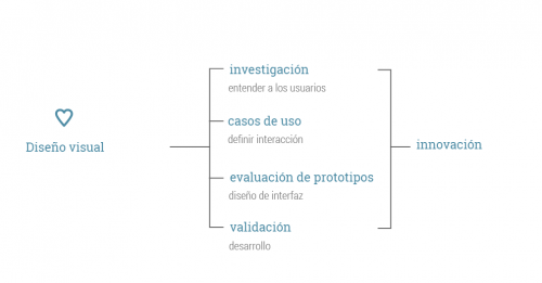 Dis-visual-esquema-10.png