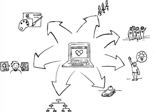 Grafico-Propuesta SUD.jpg