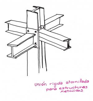 Paula charnay d az ficha 05 24072014 casiopea - Tipos de vigas metalicas ...