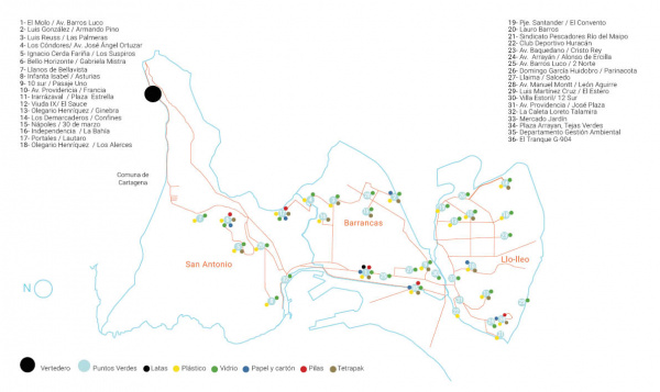 Ubicación Carretera Icono Material Amarillo Rojo Azul: Conciencia En Movimiento: Salida A Terreno Y Análisis
