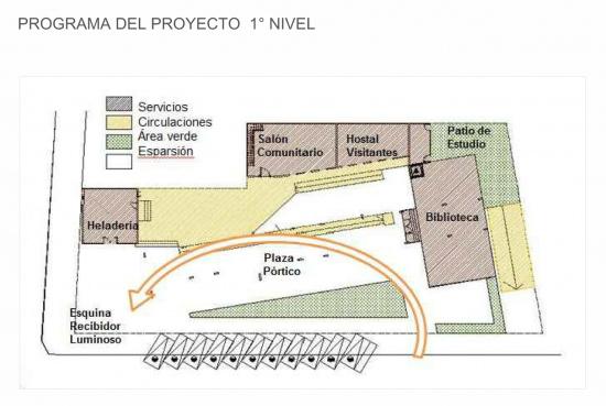 Proyecto revitalizador de barrios complejo habitacional for Programa arquitectonico biblioteca