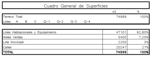 Cuadro general superficies.png